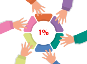 mhe_1%_supp